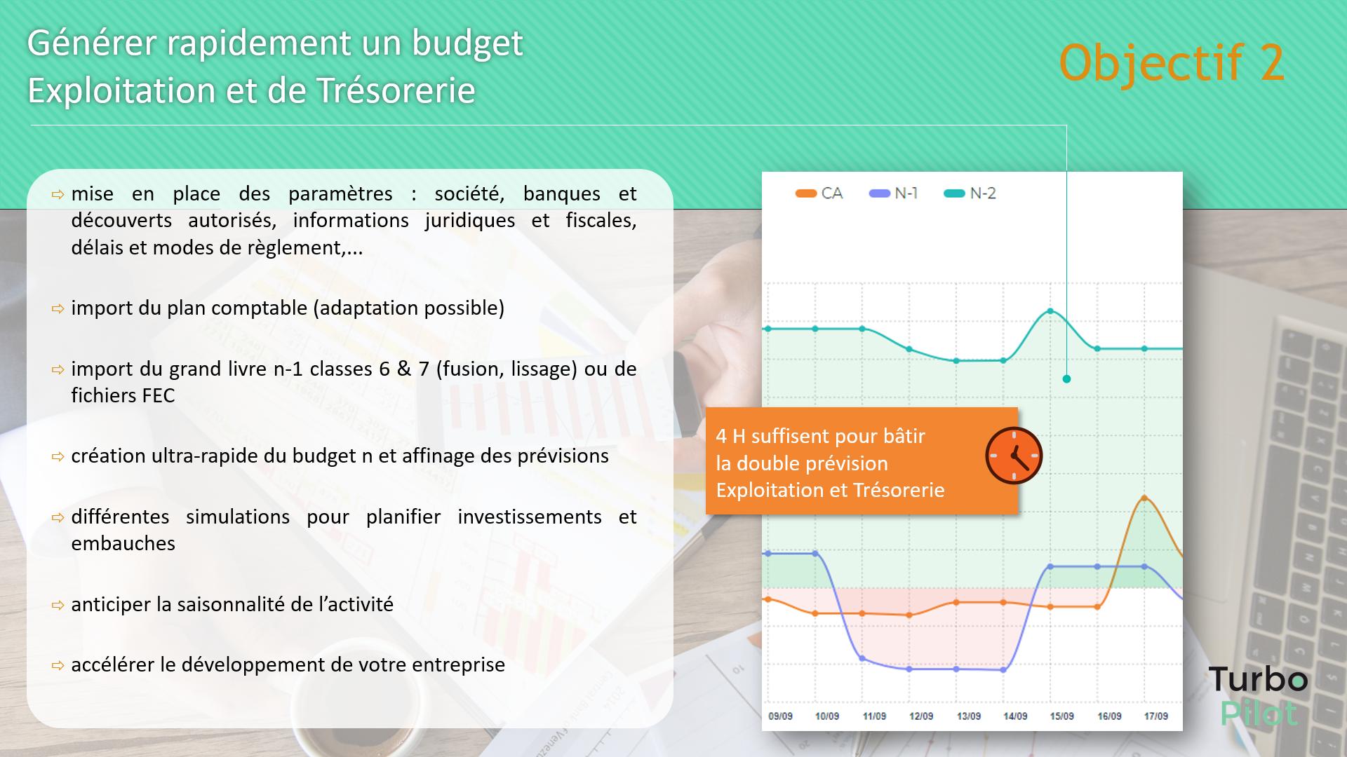 Générer rapidement un budget