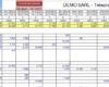 Tableau Excel de trésore